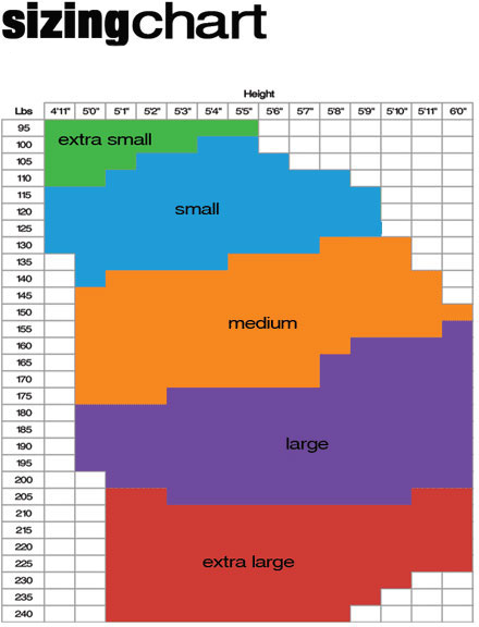 History Of Bed Sizing Chart